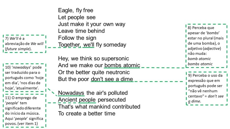 Eagle Fly Free 2