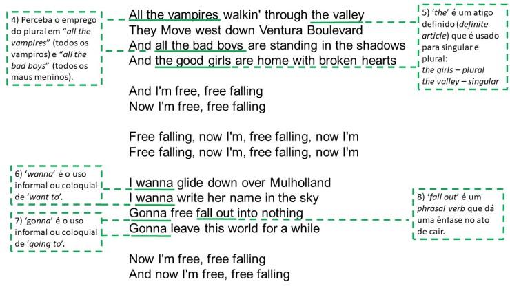 Free Fallin' 2