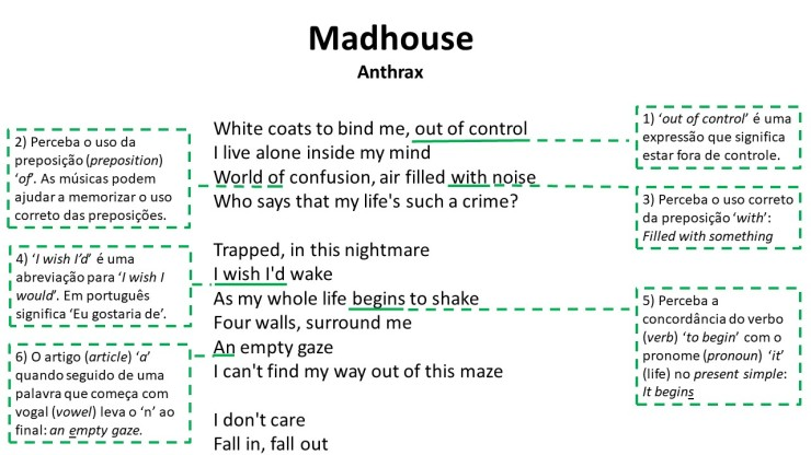 Madhouse 1