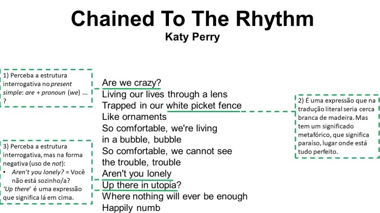 Chained To The Rhythm1