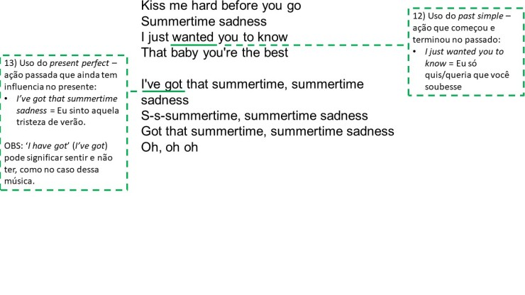 Summertime Sadness4